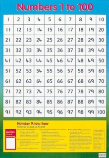 Numbers 1 to 100, Poster Book