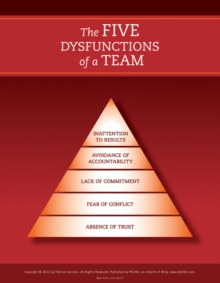 The Five Dysfunctions of a Team : Poster 2E, Paperback Book