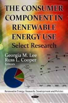 Consumer Component in Renewable Energy Use : Select Research, Hardback Book