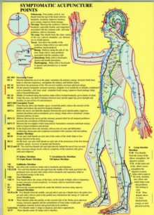 Symptomatic Acupuncture Points -- A4, Poster Book